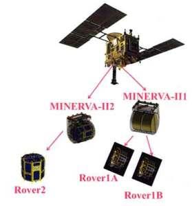 hayabusa-2-minerva-rover