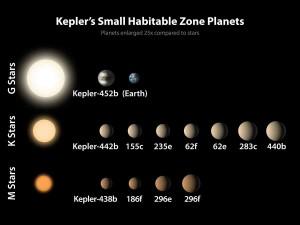 12-eksoplanet-berukuran-kurang-dari-2-kali-bumi