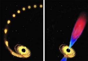 proses-lubang-hitam-menelan-bintang-mengeluarkan-materi