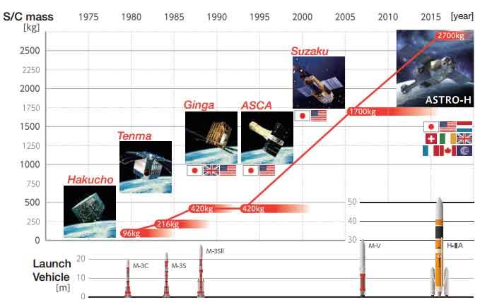 satelit-astronomi-xray-oleh-jepang