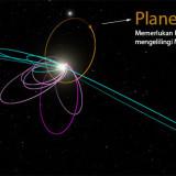 orbit-planet-kesembilan-planet-nine